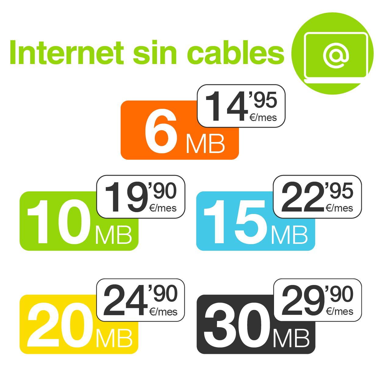 208681cf260 Internet sin cables en campo y ciudad - Blog ipo networks