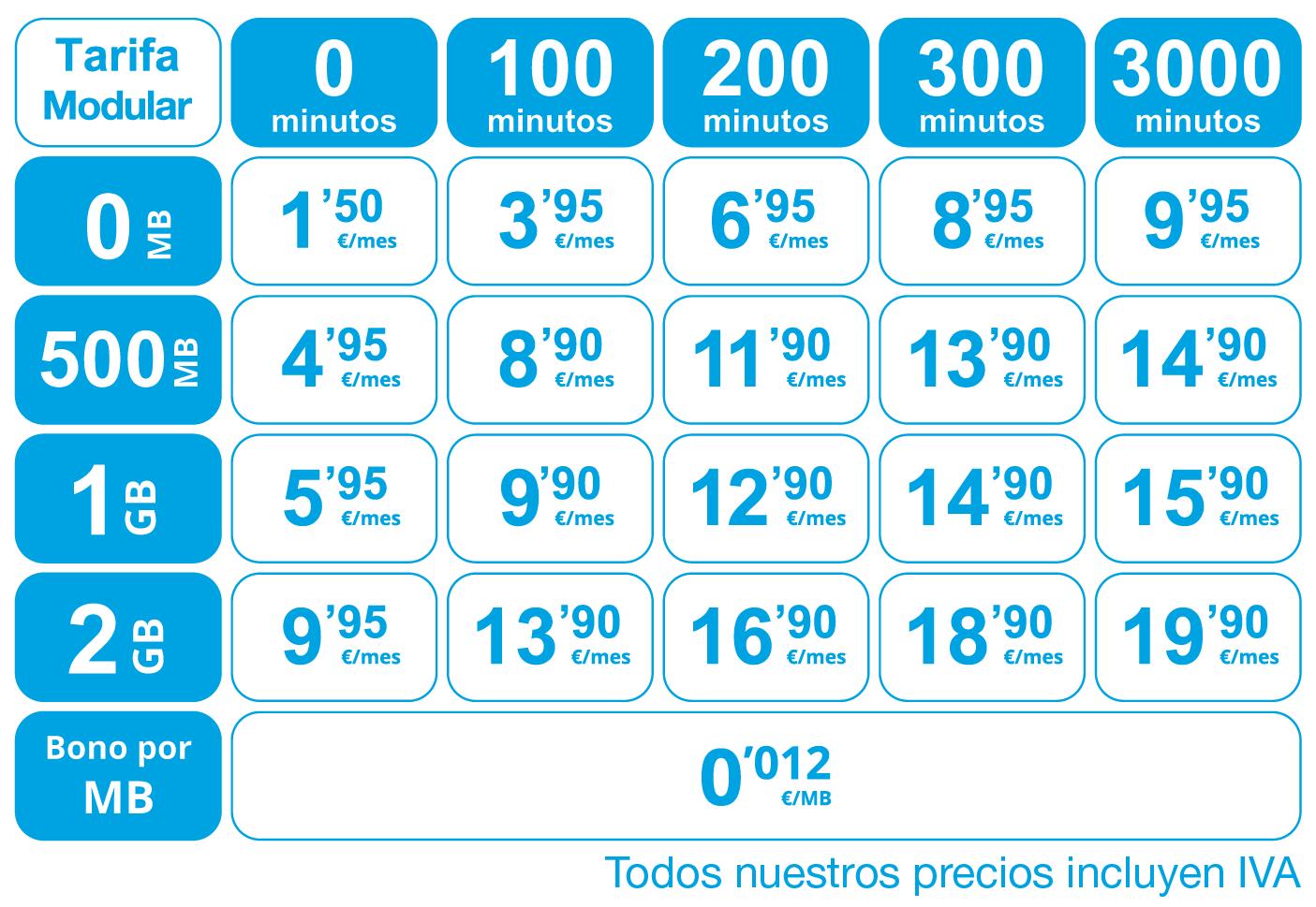 efe35a1a99b Descubre las nuevas tarifas de ipo móvil! - Blog ipo networks